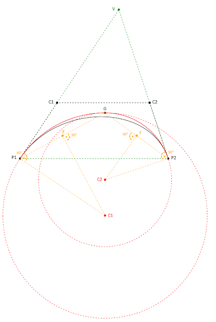 On the approximation of Bezier curves by circular arcs